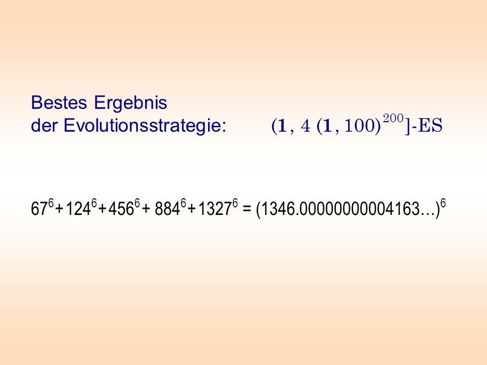 Bestes Ergebnisder Evolutionsstrategie: (1 , 4 (1 , 100) 200 ]-ES.